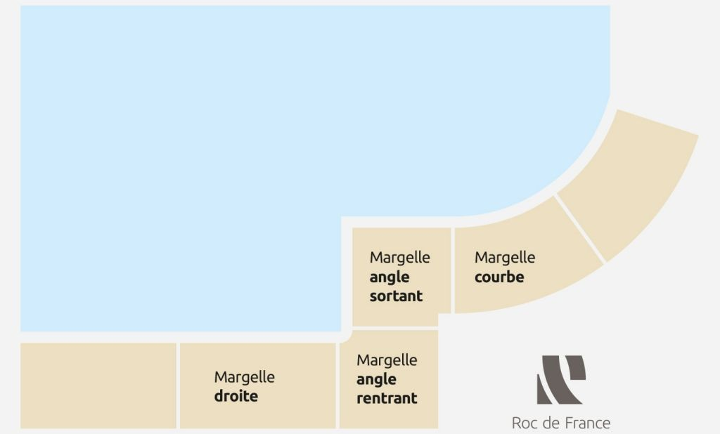 Roc-de-france-pierre-reconsitutuee-calepinage-margelle-de-piscine